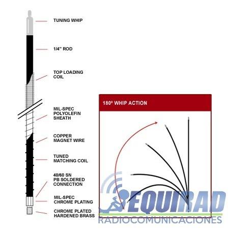 Antena CB K40, SF-300 1000W Superflex sintonizable de fibra de vidrio